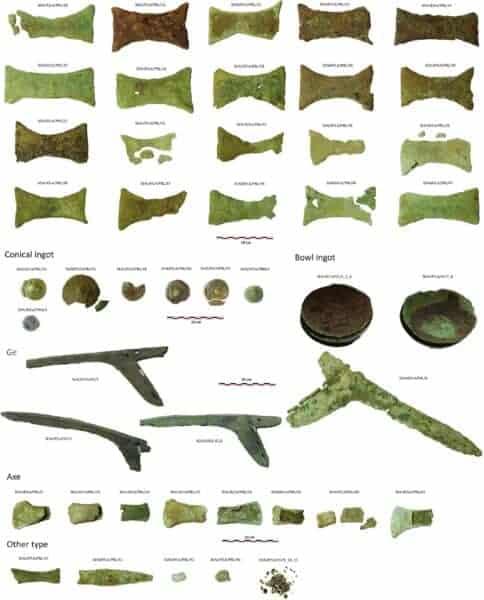 Examples of copper ingots from the Vilabouly Complex. Source: Cadet et al., https://doi.org/10.1016/j.jas.2019.104988